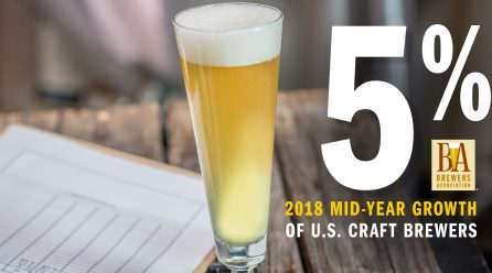 MID-YEAR GROWTH PACE REMAINS STABLE FOR SMALL AND INDEPENDENT BREWERS